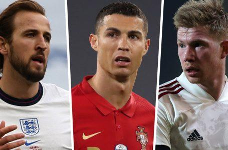 Роналдо, Мбапе, Кейн: най-високо оценените 11 за Евро 2020