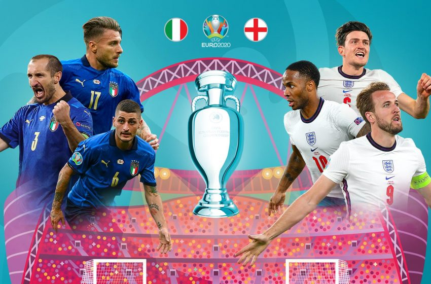 ЕВРО 2020 ФИНАЛ: Италия - Англия